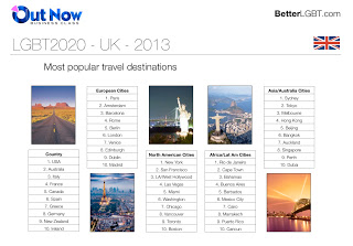 UK-LGBT2020-2013-ONBC-report-destinations